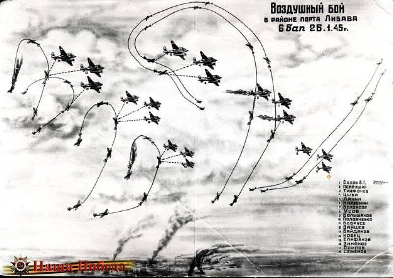 приемы воздушного боя в картинках бумагу